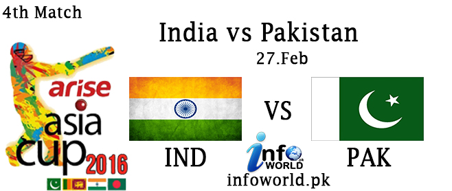 Asia Cup 2016 T20 Match India vs Pakistan Prediction