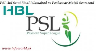 PSL 3rd Semi Final Live Score Card