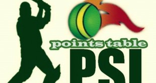 PSL Live Point Table All Teams