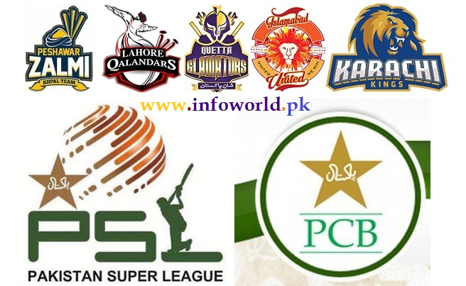 PSL Teams Owners Squads Price Head Coach Information