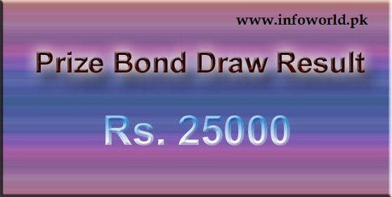 1st Feb 2016 Prize Bond 25000 Draw Result Full List