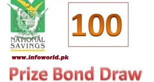 Rs 100 Prize Bond Result