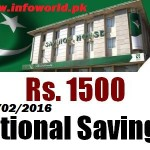 Rs 1500 Prize Bond Peshawar Result 15th Feb 2016