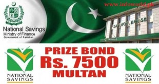 Check Online Rs 7500 Multan Prize Bond Result