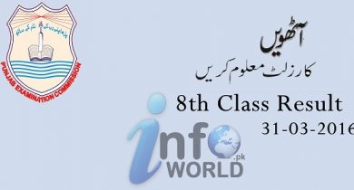 8th-Class-Result