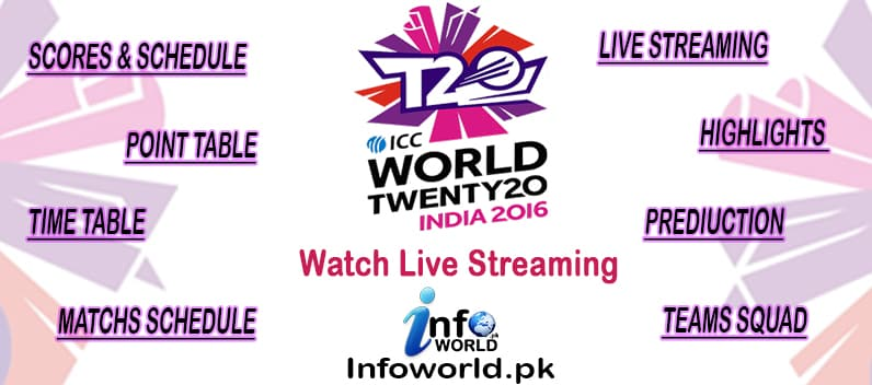 ICC World T20 2016 India live Score Card