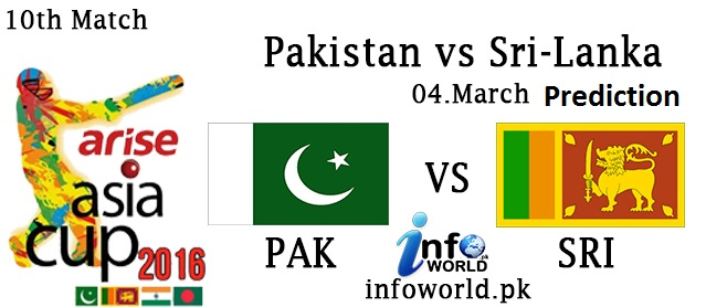 Pakistan vs Sri Lanka Asia Cup T20 Match Prediction