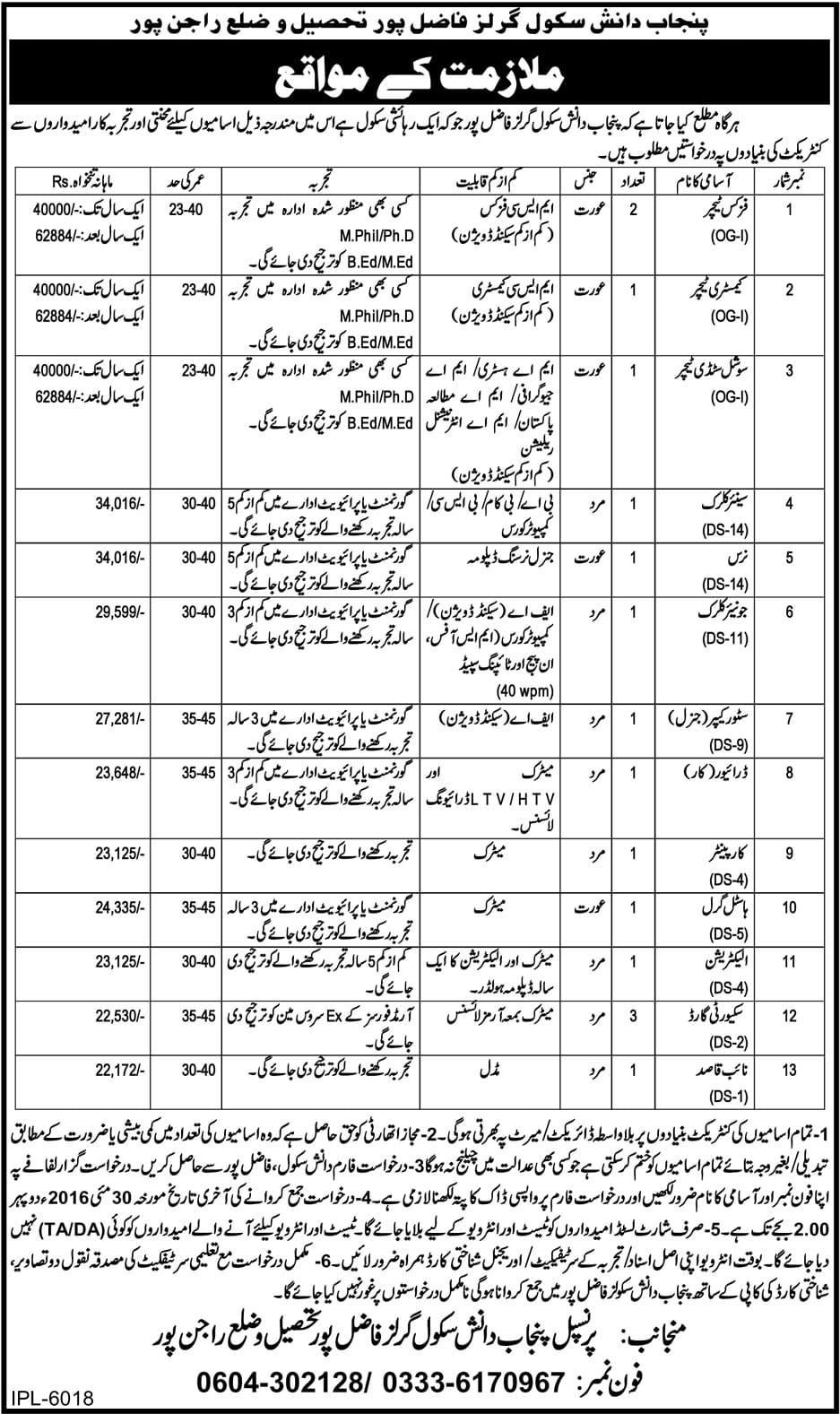 Latest Jobs in Punjab Daanish School Girls Fazil Pur