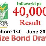 Prize Bond Rs 40000 Draw Result 1st June 2016