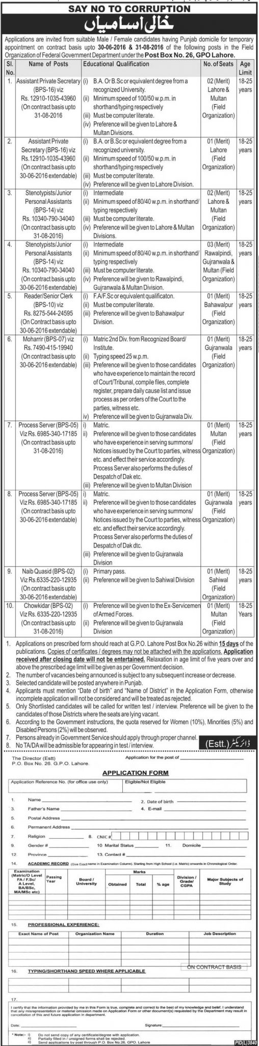 Federal Government Department Lahore Latest Jobs