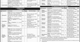 Food Testing Laboratory Latest June 2016 Jobs