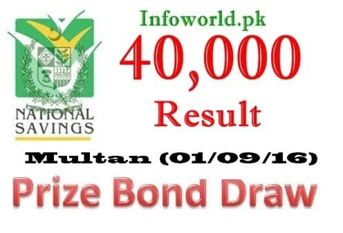 Rs 40000 Prize Bond Result Full List 1 September 2016