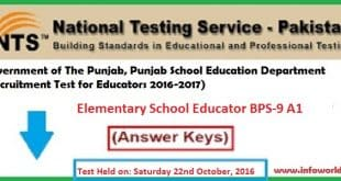 Test Held on: Friday 21st October, 2016 at 2:30 PM