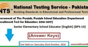 NTS Answer Keys Educator English BPS-14