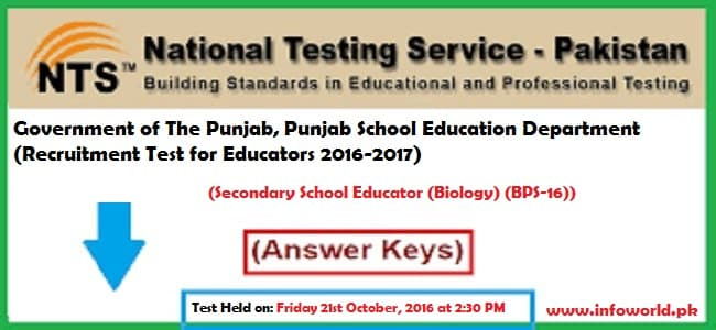 NTS Answer Keys Secondary School Educator Biology BPS-16