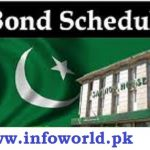 Check Online Prize Bond Schedule 2017