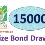 Rs 15000 Prize Bond Draw Result 2nd January 2017