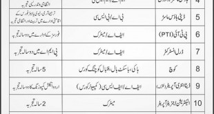 Cadet College Sargodha Jobs Jan 2018
