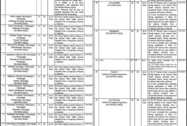 Nishtar Hospital Multan Jobs 2018