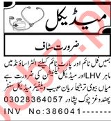 Medical jobs in all over Pakistan